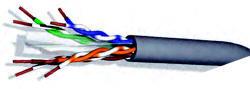 Cat6 kabel UTP (oskärmad)